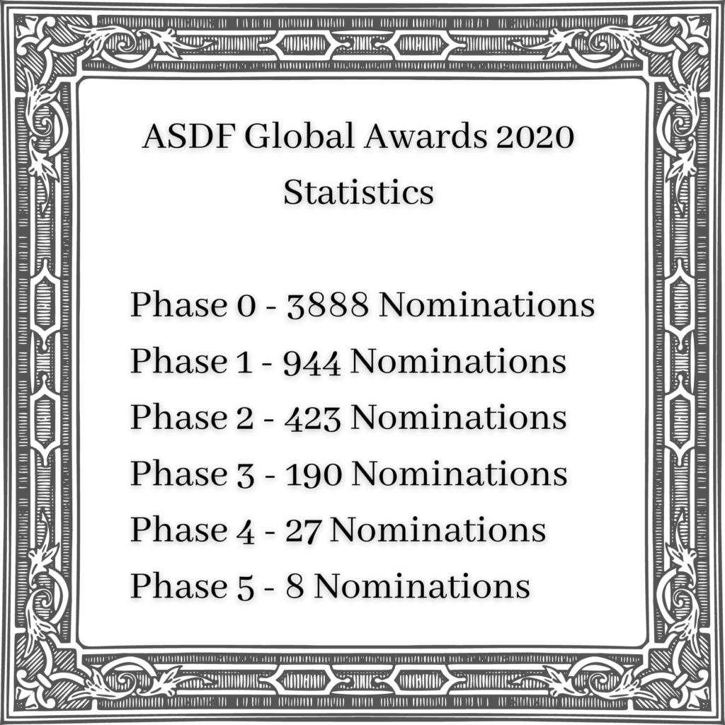 ASDF GA 2020